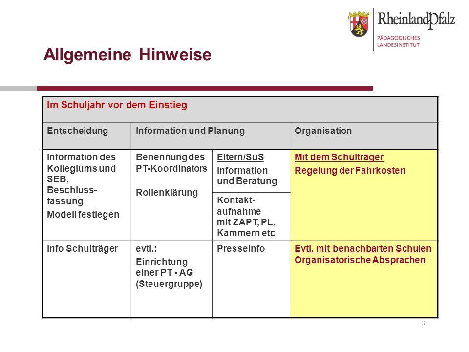 3 Allgemeine Hinweise Im Schuljahr vor dem Einstieg EntscheidungInformation und PlanungOrganisation Information des Kollegiums und SEB, Beschluss- fas