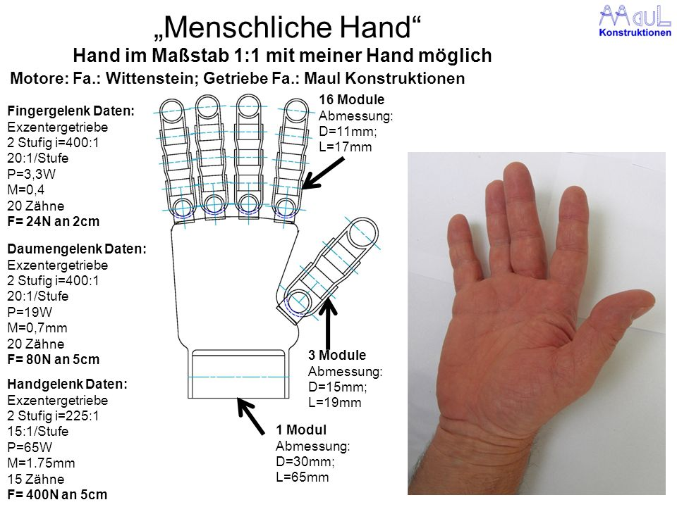 Menschliche Hand Hand im Maßstab 1:1 mit meiner Hand möglich Fingergelenk Daten: Exzentergetriebe 2 Stufig i=400:1 20:1/Stufe P=3,3W M=0,4 20 Zähne F=