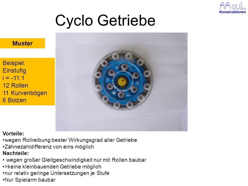 Cyclo Getriebe Vorteile: wegen Rollreibung bester Wirkungsgrad aller Getriebe Zähnezahldifferenz von eins möglich Nachteile: wegen großer Gleitgeschwi