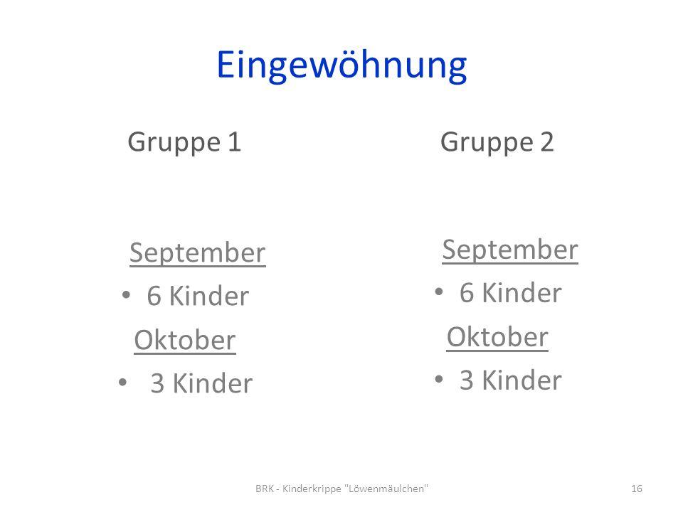 Eingewöhnung Gruppe 1 September 6 Kinder Oktober 3 Kinder Gruppe 2 September 6 Kinder Oktober 3 Kinder 16BRK - Kinderkrippe