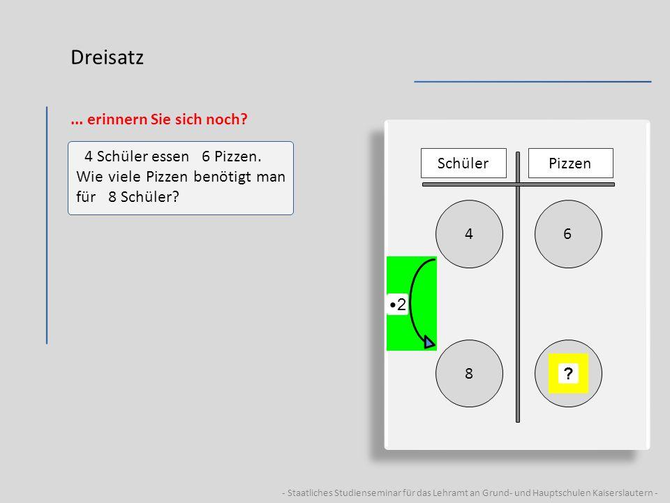 - Staatliches Studienseminar für das Lehramt an Grund- und Hauptschulen Kaiserslautern - Dreisatz... erinnern Sie sich noch? 14 Schüler essen 26 Pizze
