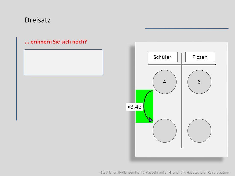 - Staatliches Studienseminar für das Lehramt an Grund- und Hauptschulen Kaiserslautern - Dreisatz... erinnern Sie sich noch? 64 SchülerPizzen 3,45