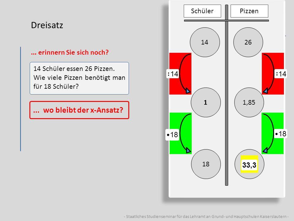 - Staatliches Studienseminar für das Lehramt an Grund- und Hauptschulen Kaiserslautern - Dreisatz... wo bleibt der x-Ansatz? 14 Schüler essen 26 Pizze