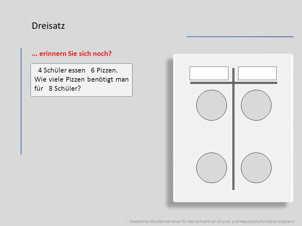 - Staatliches Studienseminar für das Lehramt an Grund- und Hauptschulen Kaiserslautern - Dreisatz - erste Übungen 12 Eier kosten 2.