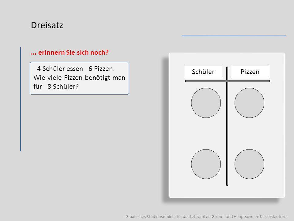 - Staatliches Studienseminar für das Lehramt an Grund- und Hauptschulen Kaiserslautern - Dreisatz 212 1,80X Eier 1 6 2 : 1,80 2 : 12 : 2 1,80 = x 12 1,80 2 x = x = 10,8 Antwort: Man erhält 10 Eier.