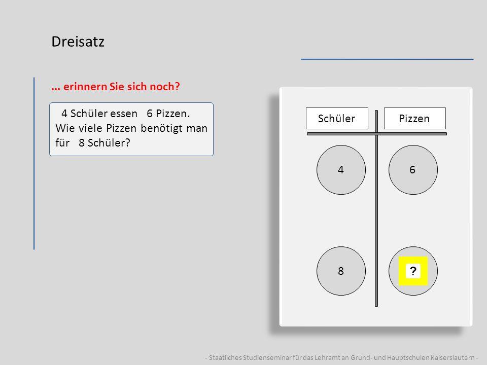 - Staatliches Studienseminar für das Lehramt an Grund- und Hauptschulen Kaiserslautern - Dreisatz 86 10X KameleTouristen 1 0,75 8 : 10 8 : 6 : 8 5 = x 6 5 8 x = x = 3,75 Antwort: Man braucht 4 Kamele.