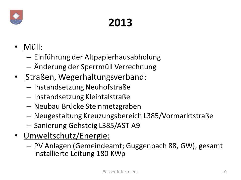 2013 Müll: – Einführung der Altpapierhausabholung – Änderung der Sperrmüll Verrechnung Straßen, Wegerhaltungsverband: – Instandsetzung Neuhofstraße –