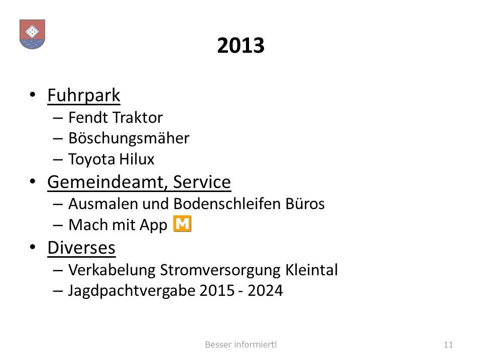 2013 Fuhrpark – Fendt Traktor – Böschungsmäher – Toyota Hilux Gemeindeamt, Service – Ausmalen und Bodenschleifen Büros – Mach mit App Diverses – Verka