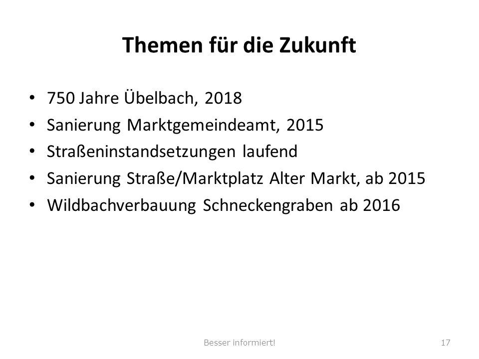 Themen für die Zukunft 750 Jahre Übelbach, 2018 Sanierung Marktgemeindeamt, 2015 Straßeninstandsetzungen laufend Sanierung Straße/Marktplatz Alter Mar