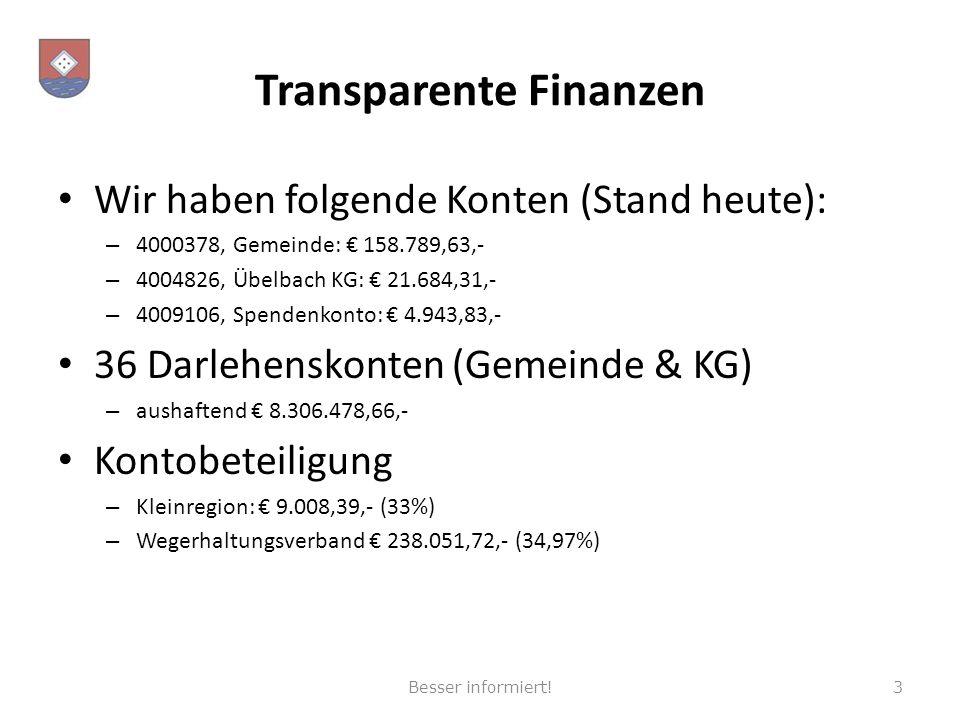 Transparente Finanzen Wir haben folgende Konten (Stand heute): – 4000378, Gemeinde: 158.789,63,- – 4004826, Übelbach KG: 21.684,31,- – 4009106, Spendenkonto: 4.943,83,- 36 Darlehenskonten (Gemeinde & KG) – aushaftend 8.306.478,66,- Kontobeteiligung – Kleinregion: 9.008,39,- (33%) – Wegerhaltungsverband 238.051,72,- (34,97%) 3Besser informiert!