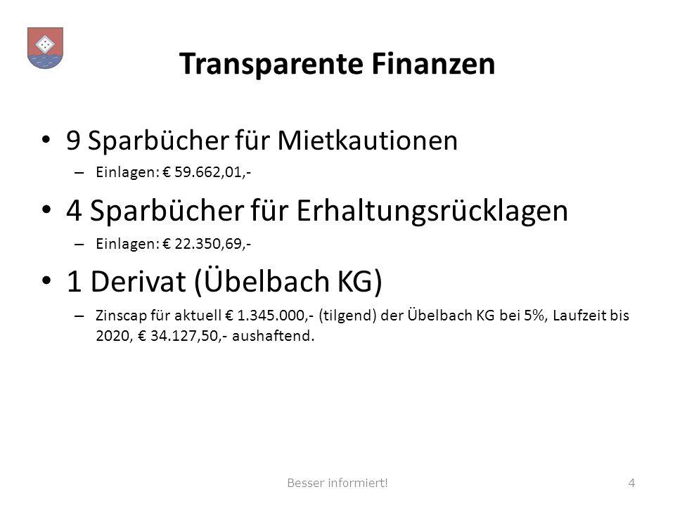 Transparente Finanzen 9 Sparbücher für Mietkautionen – Einlagen: 59.662,01,- 4 Sparbücher für Erhaltungsrücklagen – Einlagen: 22.350,69,- 1 Derivat (Übelbach KG) – Zinscap für aktuell 1.345.000,- (tilgend) der Übelbach KG bei 5%, Laufzeit bis 2020, 34.127,50,- aushaftend.