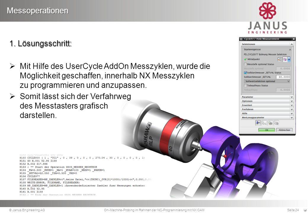 1. Lösungsschritt: Mit Hilfe des UserCycle AddOn Messzyklen, wurde die Möglichkeit geschaffen, innerhalb NX Messzyklen zu programmieren und anzupassen