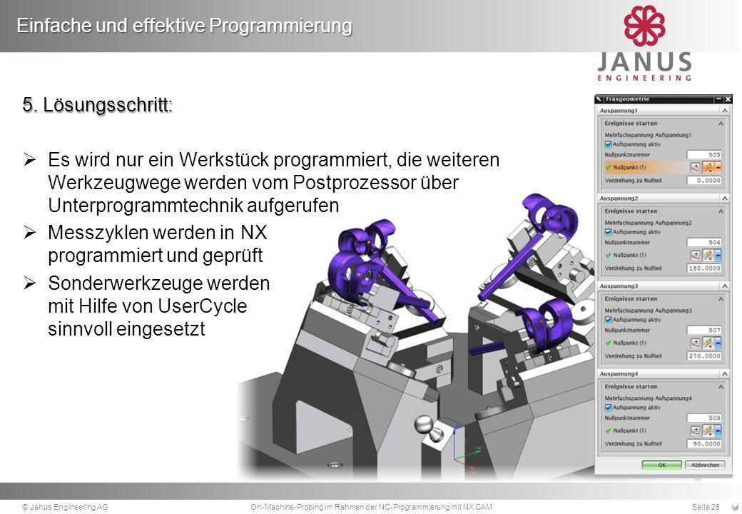 5. Lösungsschritt: Es wird nur ein Werkstück programmiert, die weiteren Werkzeugwege werden vom Postprozessor über Unterprogrammtechnik aufgerufen Mes