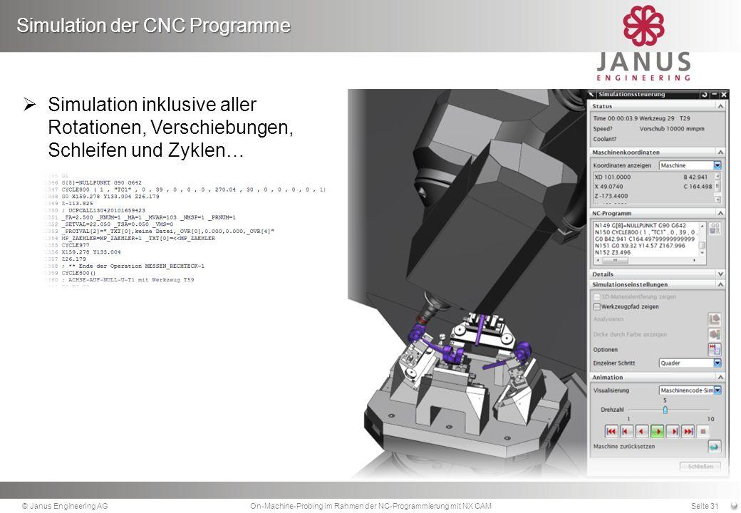 Simulation inklusive aller Rotationen, Verschiebungen, Schleifen und Zyklen… Simulation der CNC Programme © Janus Engineering AGOn-Machine-Probing im Rahmen der NC-Programmierung mit NX CAMSeite 31