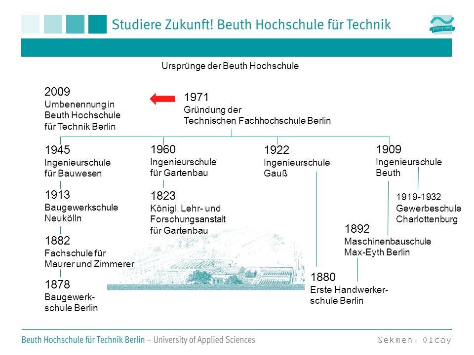 Ursprünge der Beuth Hochschule 2009 Umbenennung in Beuth Hochschule für Technik Berlin 1971 Gründung der Technischen Fachhochschule Berlin 1945 Ingeni