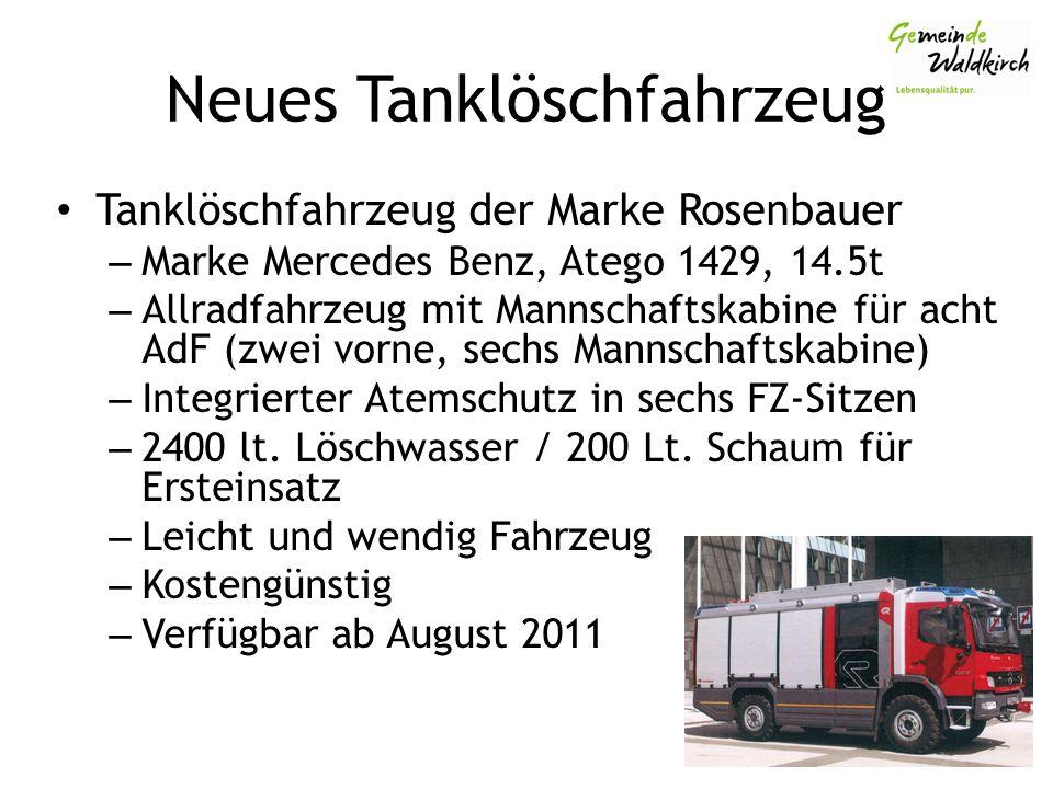 Neues Tanklöschfahrzeug Tanklöschfahrzeug der Marke Rosenbauer – Marke Mercedes Benz, Atego 1429, 14.5t – Allradfahrzeug mit Mannschaftskabine für acht AdF (zwei vorne, sechs Mannschaftskabine) – Integrierter Atemschutz in sechs FZ-Sitzen – 2400 lt.