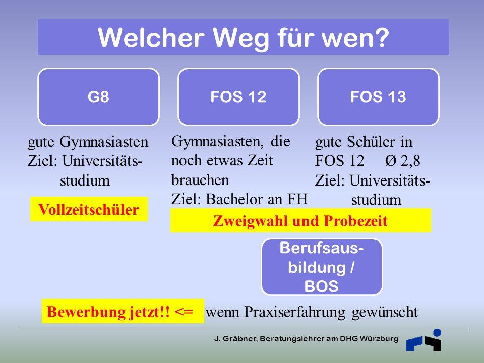 Welcher Weg für wen? J. Gräbner, Beratungslehrer am DHG Würzburg G8FOS 12FOS 13 Berufsaus- bildung / BOS gute Gymnasiasten Ziel: Universitäts- studium