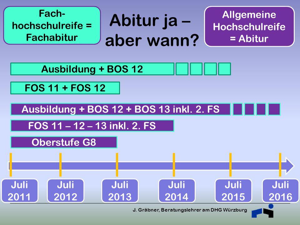 Abitur ja – aber wann? J. Gräbner, Beratungslehrer am DHG Würzburg Allgemeine Hochschulreife = Abitur Fach- hochschulreife = Fachabitur Juli 2011 Juli