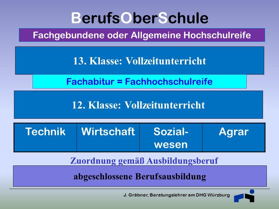 J. Gräbner, Beratungslehrer am DHG Würzburg BerufsOberSchule abgeschlossene Berufsausbildung TechnikWirtschaftSozial- wesen Agrar Zuordnung gemäß Ausb