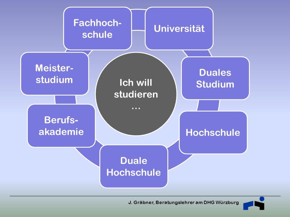 J. Gräbner, Beratungslehrer am DHG Würzburg Meister- studium Duales Studium Fachhoch- schule Hochschule Universität Berufs- akademie Duale Hochschule