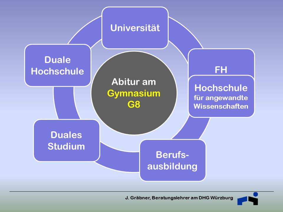 J. Gräbner, Beratungslehrer am DHG Würzburg Duales Studium FH Hochschule für angewandte Wissenschaften Universität Duale Hochschule Abitur am Gymnasiu