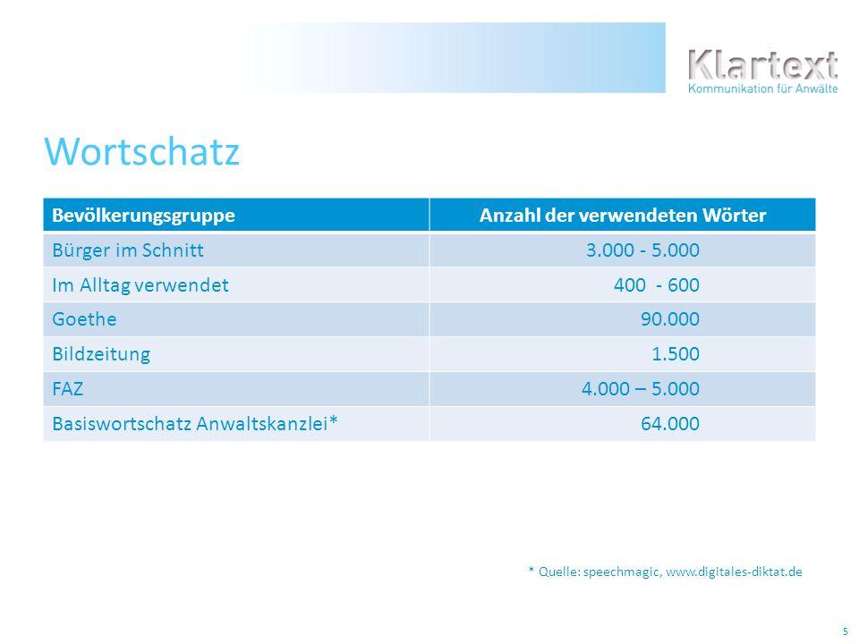 Wortschatz BevölkerungsgruppeAnzahl der verwendeten Wörter Bürger im Schnitt3.000 - 5.000 Im Alltag verwendet400 - 600 Goethe90.000 Bildzeitung1.500 F
