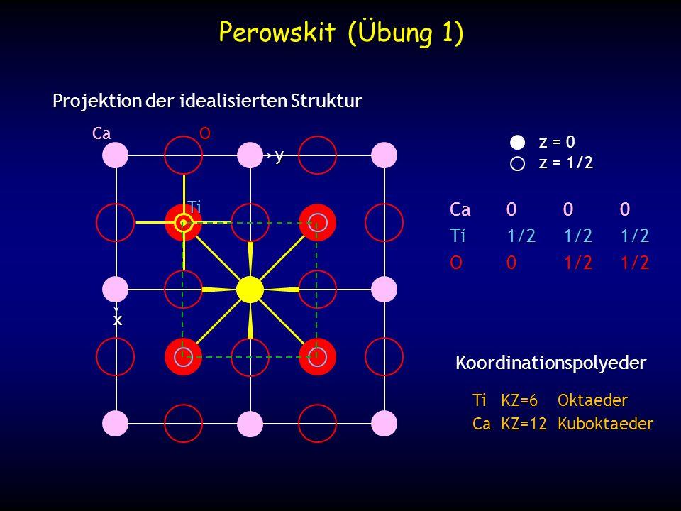 x y Projektion der idealisierten Struktur Ca Ti O z = 0 z = 1/2 Koordinationspolyeder TiKZ=6Oktaeder CaKZ=12Kuboktaeder Ca000 Ti1/21/21/2 O01/21/2 Per