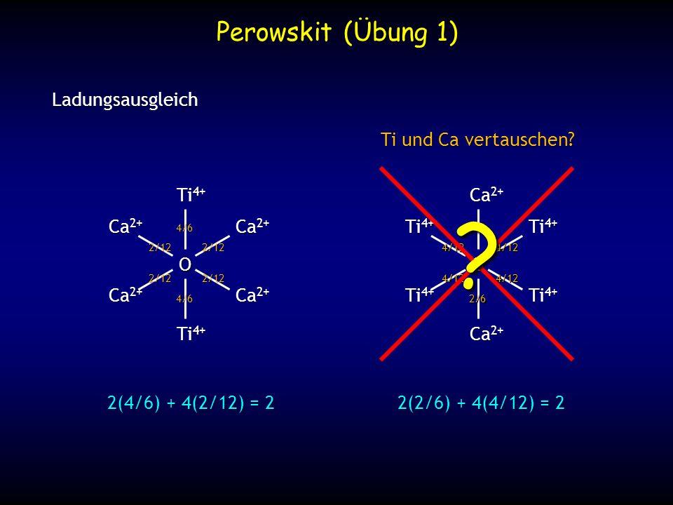 Beschreibung der Struktur dichteste Kugelpackung von Ionen mit der mit Ionen gefüllt dichteste Kugelpackung von Ionen mit der mit Ionen gefüllt oder Polyederverband von mit -Verknüpfung OktaedernEcken Perowskit (Übung 1) Oktaederlücken kubisch O 2- und Ca 2+ 1/4 Ti 4+