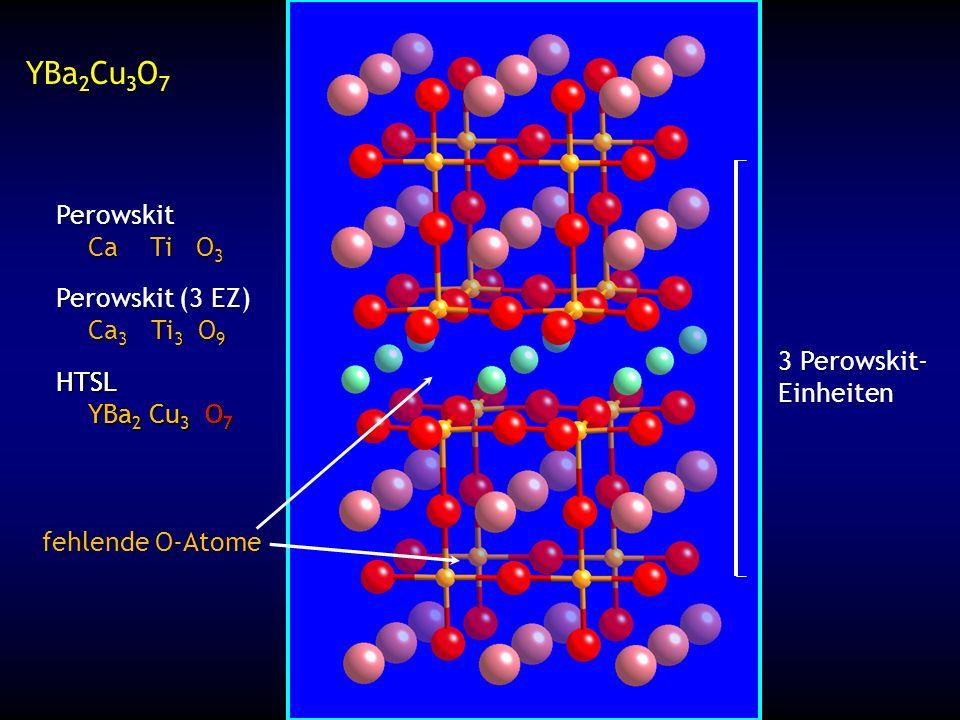 Perowskit Ca Ti O 3 Ca Ti O 3 Perowskit (3 EZ) Ca 3 Ti 3 O 9 Ca 3 Ti 3 O 9 HTSL YBa 2 Cu 3 O 7 YBa 2 Cu 3 O 7 3 Perowskit- Einheiten fehlende O-Atome