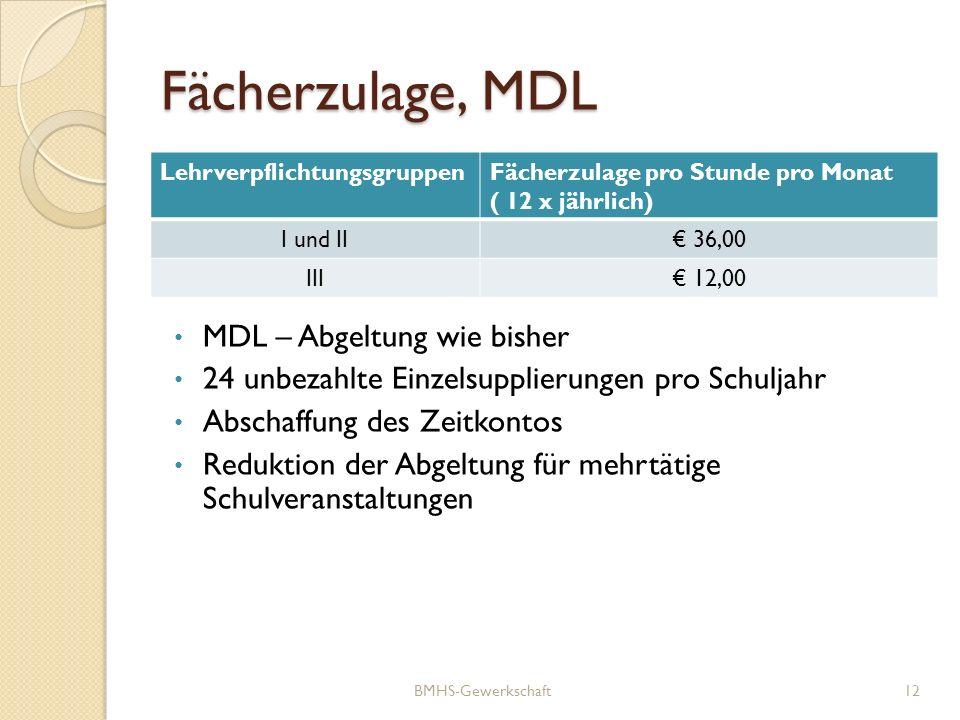 Fächerzulage, MDL LehrverpflichtungsgruppenFächerzulage pro Stunde pro Monat ( 12 x jährlich) I und II 36,00 III 12,00 MDL – Abgeltung wie bisher 24 u