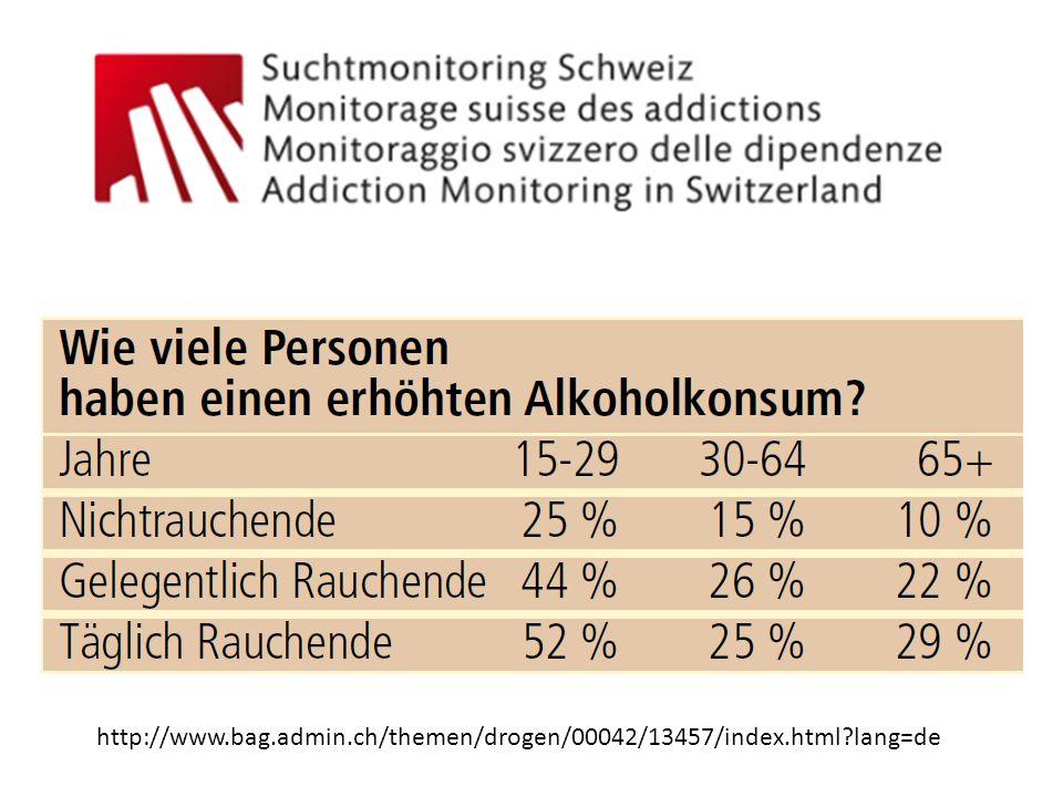 http://www.bag.admin.ch/themen/drogen/00042/13457/index.html?lang=de