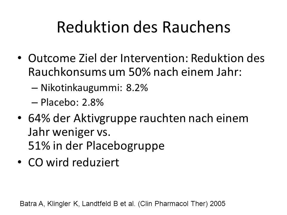 Reduktion des Rauchens Outcome Ziel der Intervention: Reduktion des Rauchkonsums um 50% nach einem Jahr: – Nikotinkaugummi: 8.2% – Placebo: 2.8% 64% d