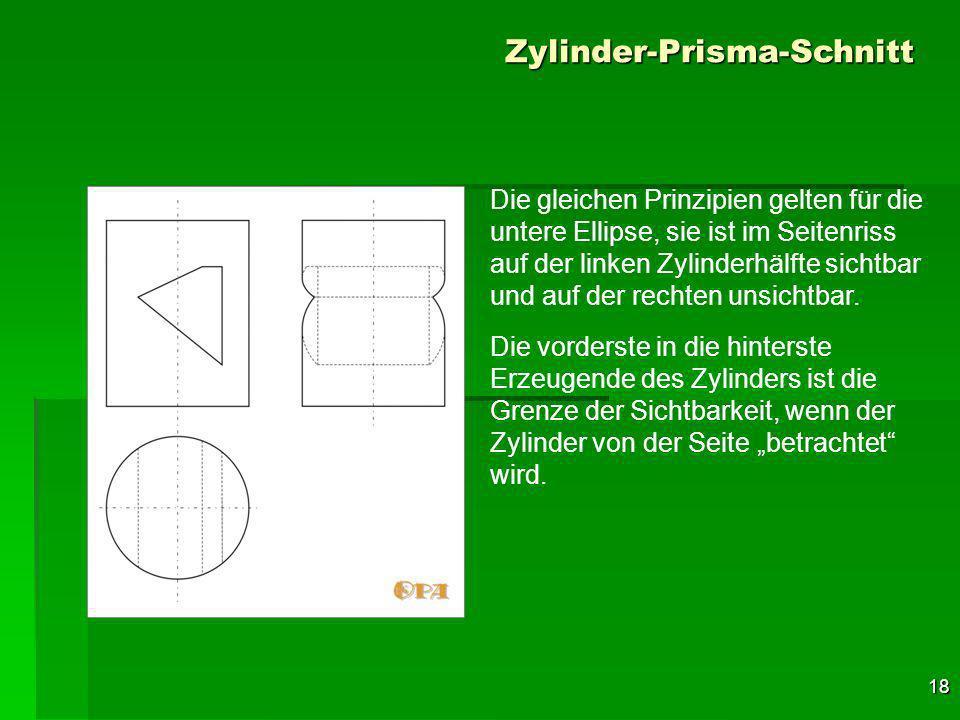 18 Zylinder-Prisma-Schnitt Die gleichen Prinzipien gelten für die untere Ellipse, sie ist im Seitenriss auf der linken Zylinderhälfte sichtbar und auf der rechten unsichtbar.