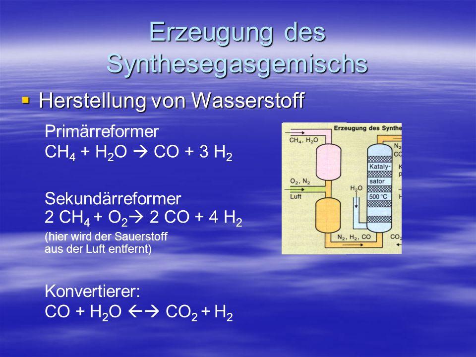 Erzeugung des Synthesegasgemischs Herstellung von Wasserstoff Herstellung von Wasserstoff Sekundärreformer 2 CH 4 + O 2 2 CO + 4 H 2 (hier wird der Sa