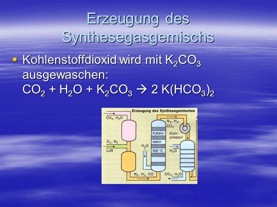 Erzeugung des Synthesegasgemischs Kohlenstoffdioxid wird mit K 2 CO 3 ausgewaschen: CO 2 + H 2 O + K 2 CO 3 2 K(HCO 3 ) 2 Kohlenstoffdioxid wird mit K