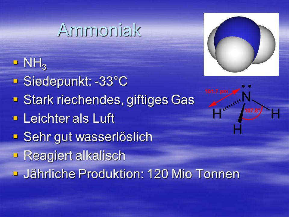 Ammoniak NH 3 NH 3 Siedepunkt: -33°C Siedepunkt: -33°C Stark riechendes, giftiges Gas Stark riechendes, giftiges Gas Leichter als Luft Leichter als Lu