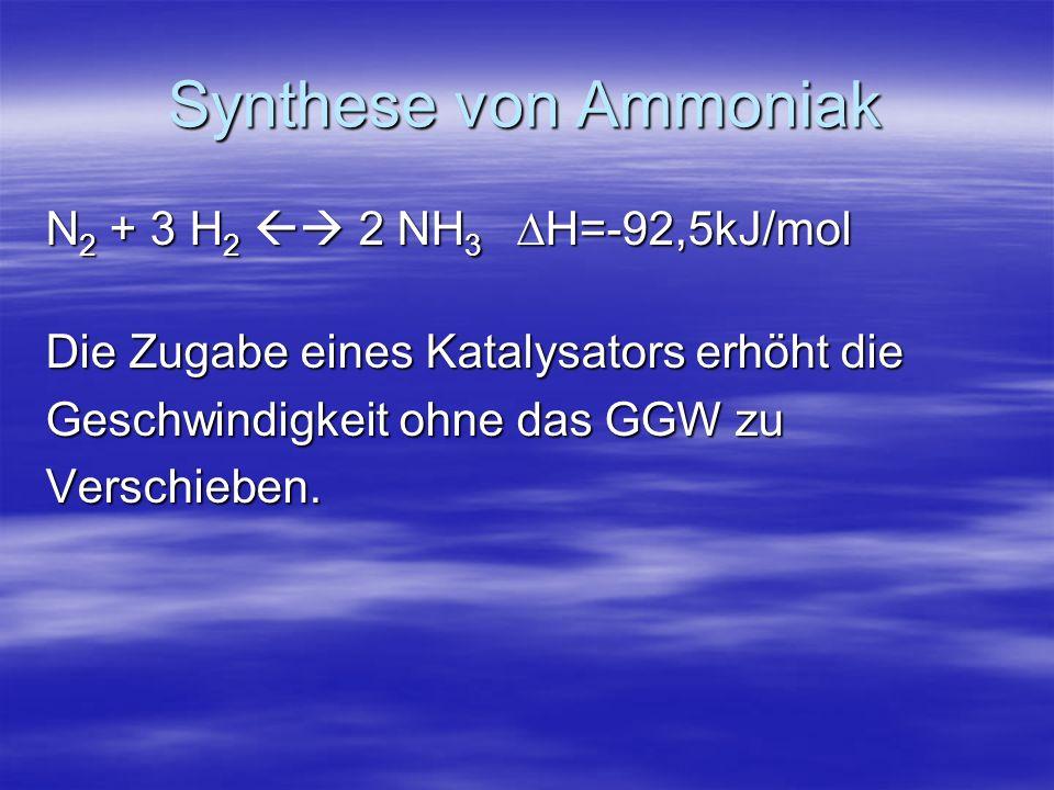 Synthese von Ammoniak N 2 + 3 H 2 2 NH 3 H=-92,5kJ/mol Erhöhung des Drucks: Verschiebung des GGW nach rechts Also: Die besten Bedingungen sind: möglichst tiefe Temperatur (immerhin 500°C) Hoher Druck Geeigneter Katalysator