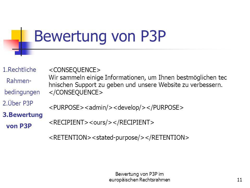 Bewertung von P3P im europäischen Rechtsrahmen11 Bewertung von P3P 1.Rechtliche Rahmen- bedingungen 2.Über P3P 3.Bewertung von P3P Wir sammeln einige Informationen, um Ihnen bestmöglichen tec hnischen Support zu geben und unsere Website zu verbessern.