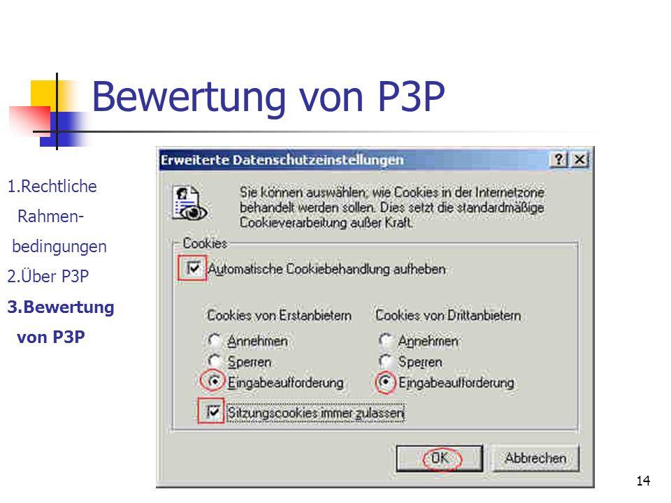 Bewertung von P3P im europäischen Rechtsrahmen14 Bewertung von P3P 1.Rechtliche Rahmen- bedingungen 2.Über P3P 3.Bewertung von P3P