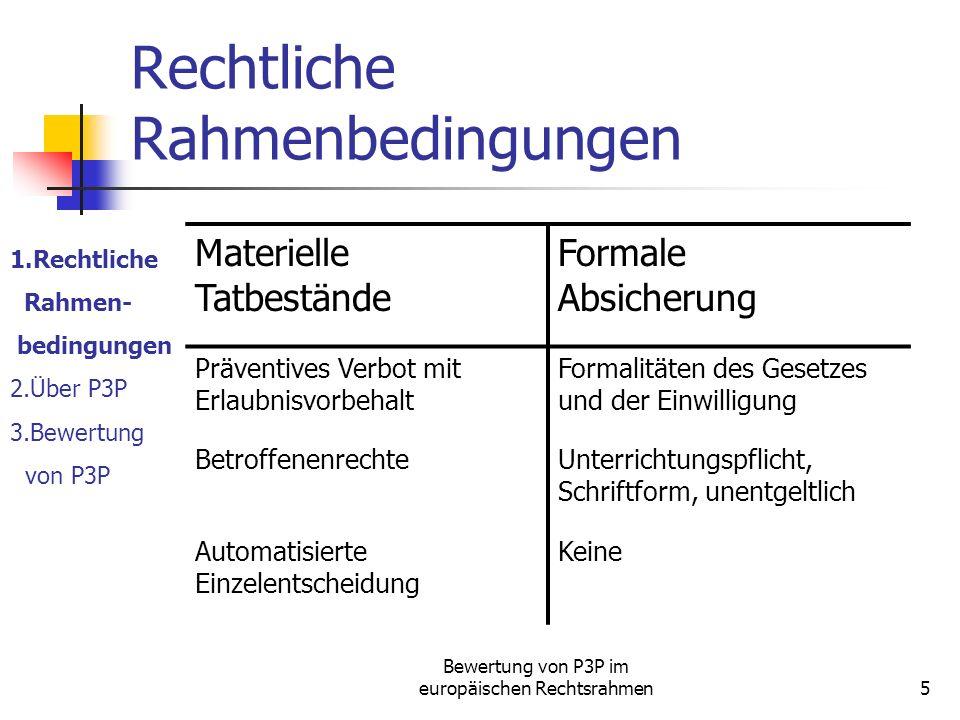 Bewertung von P3P im europäischen Rechtsrahmen5 Materielle Tatbestände Formale Absicherung Präventives Verbot mit Erlaubnisvorbehalt Formalitäten des Gesetzes und der Einwilligung BetroffenenrechteUnterrichtungspflicht, Schriftform, unentgeltlich Automatisierte Einzelentscheidung Keine 1.Rechtliche Rahmen- bedingungen 2.Über P3P 3.Bewertung von P3P Rechtliche Rahmenbedingungen