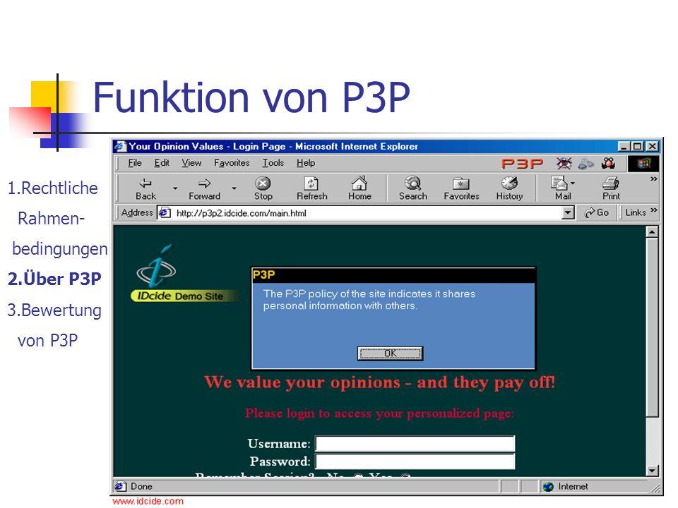 Bewertung von P3P im europäischen Rechtsrahmen9 Funktion von P3P 1.Rechtliche Rahmen- bedingungen 2.Über P3P 3.Bewertung von P3P