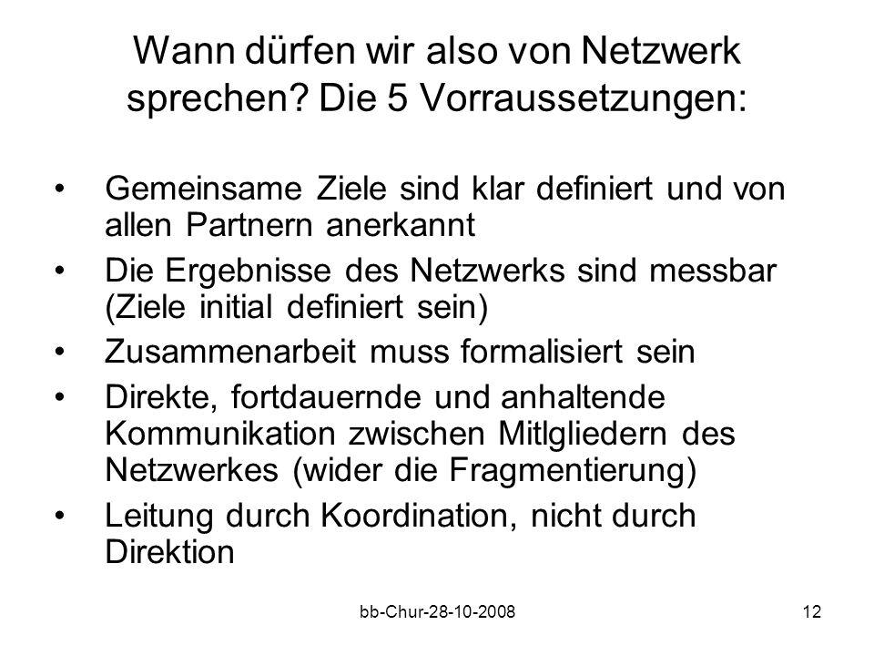 bb-Chur-28-10-200812 Wann dürfen wir also von Netzwerk sprechen.