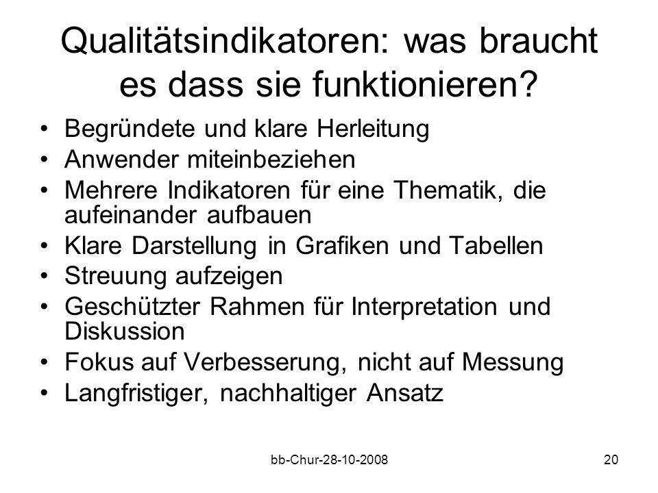 bb-Chur-28-10-200820 Qualitätsindikatoren: was braucht es dass sie funktionieren.
