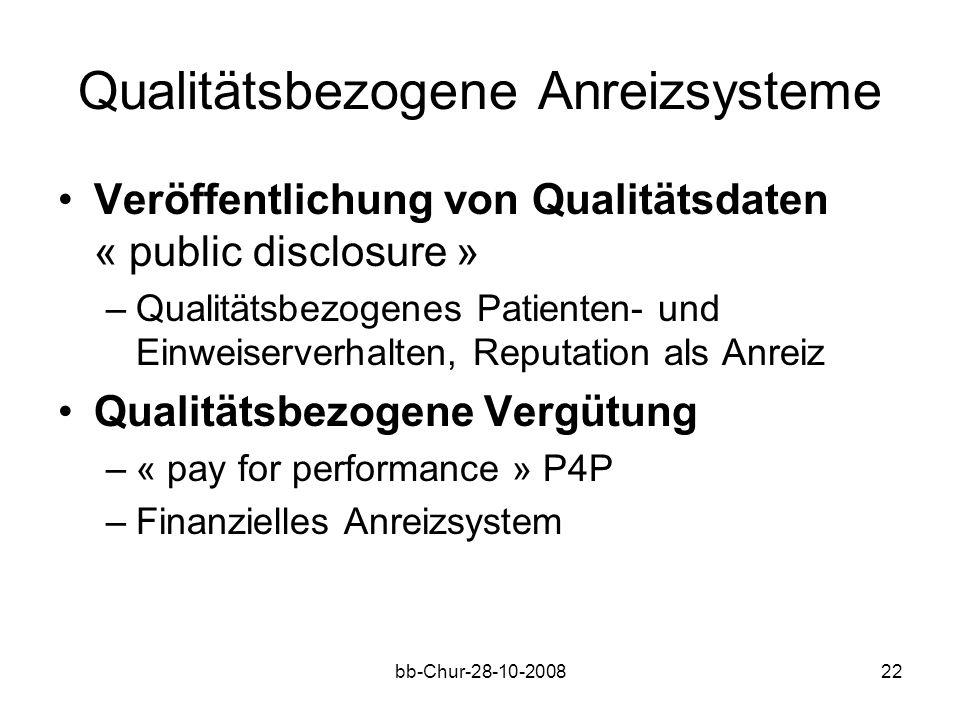 bb-Chur-28-10-200822 Qualitätsbezogene Anreizsysteme Veröffentlichung von Qualitätsdaten « public disclosure » –Qualitätsbezogenes Patienten- und Einweiserverhalten, Reputation als Anreiz Qualitätsbezogene Vergütung –« pay for performance » P4P –Finanzielles Anreizsystem
