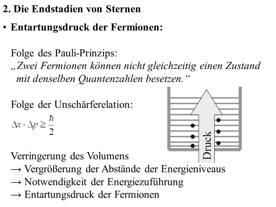 2. Die Endstadien von Sternen Entartungsdruck der Fermionen: Folge des Pauli-Prinzips: Zwei Fermionen können nicht gleichzeitig einen Zustand mit dens