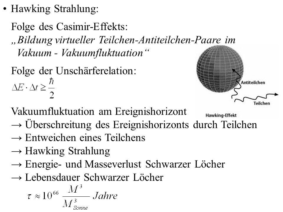 Hawking Strahlung: Folge des Casimir-Effekts: Bildung virtueller Teilchen-Antiteilchen-Paare im Vakuum - Vakuumfluktuation Folge der Unschärferelation