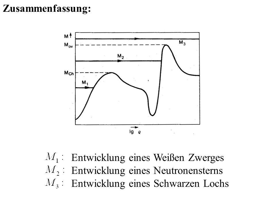 Zusammenfassung: Entwicklung eines Weißen Zwerges Entwicklung eines Neutronensterns Entwicklung eines Schwarzen Lochs