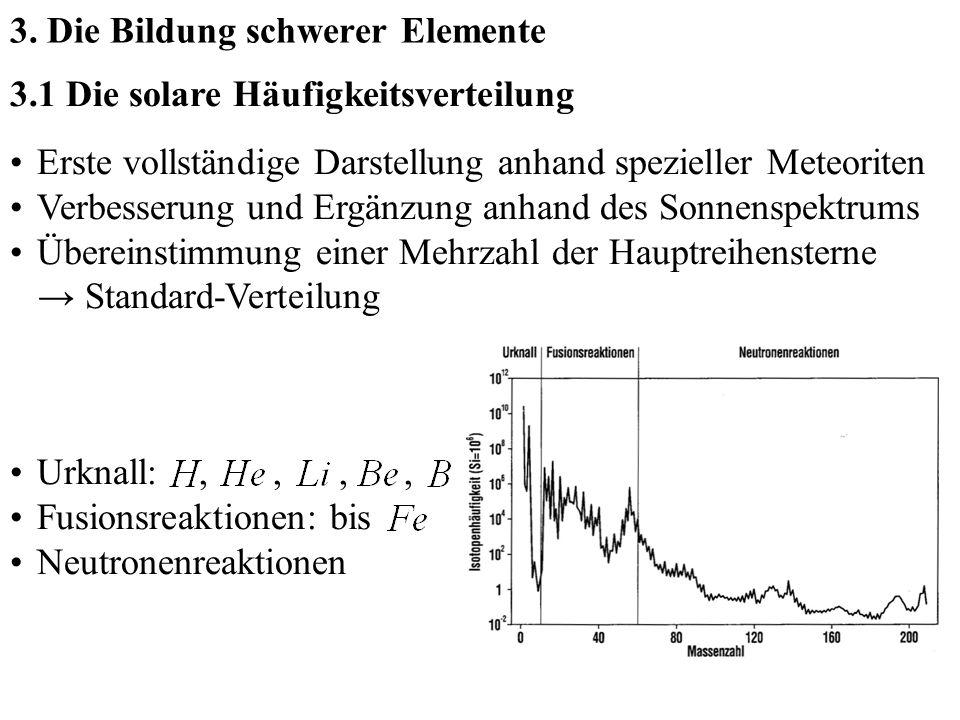 3. Die Bildung schwerer Elemente 3.1 Die solare Häufigkeitsverteilung Erste vollständige Darstellung anhand spezieller Meteoriten Verbesserung und Erg