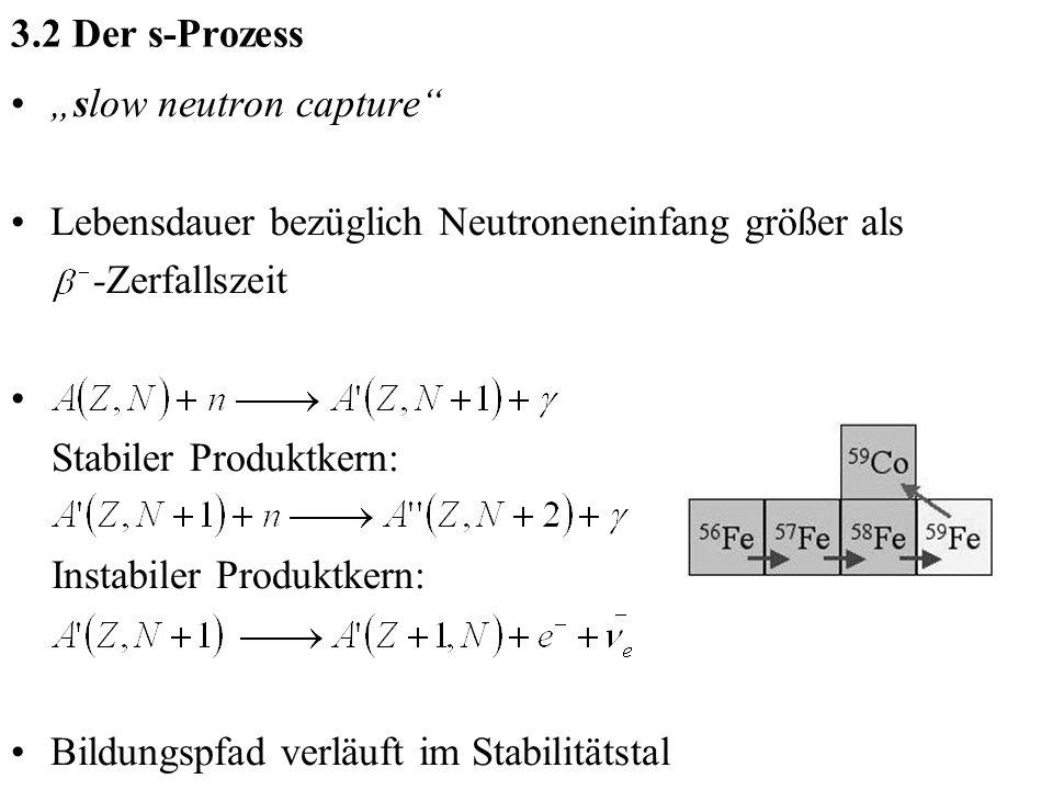 3.2 Der s-Prozess slow neutron capture Lebensdauer bezüglich Neutroneneinfang größer als -Zerfallszeit Stabiler Produktkern: Instabiler Produktkern: B