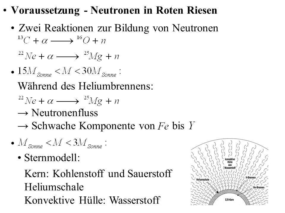Voraussetzung - Neutronen in Roten Riesen Zwei Reaktionen zur Bildung von Neutronen Sternmodell: Kern: Kohlenstoff und Sauerstoff Heliumschale Konvekt